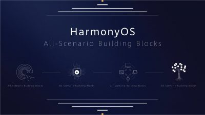 Could Huawei's Harmony OS replace Android?